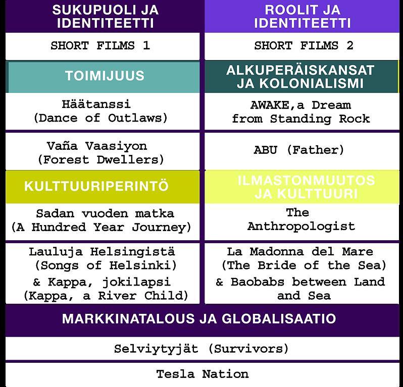 ohjelmisto2021-suomeksi.png