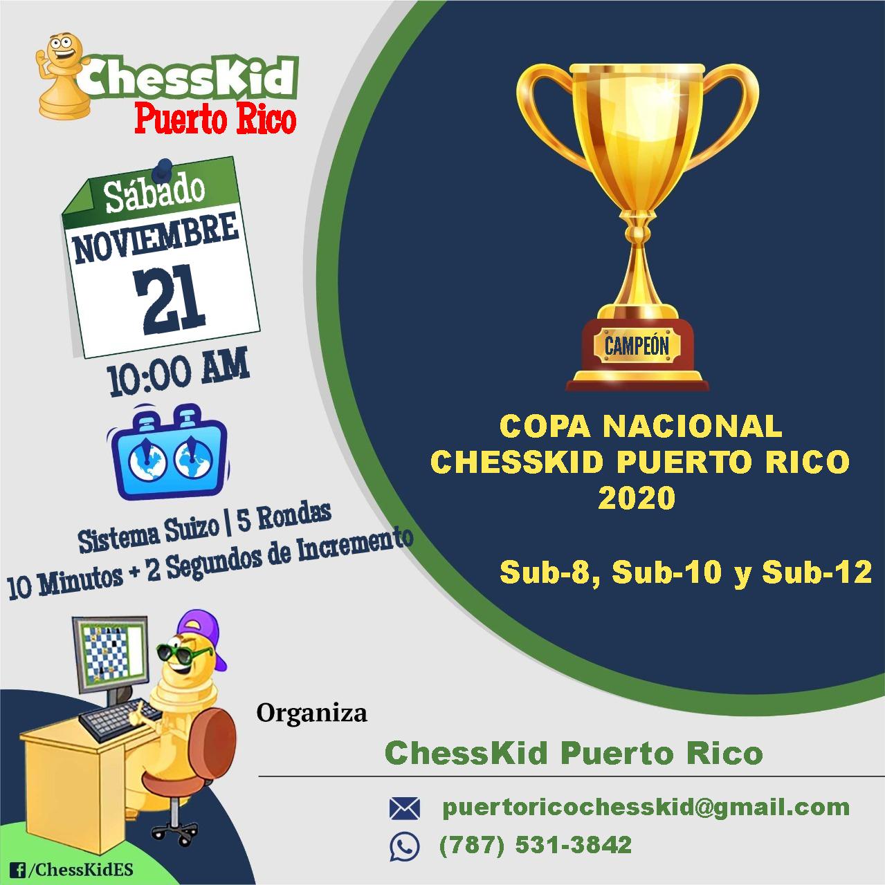 COPA NACIONAL CHESSKID PUERTO RICO 2020