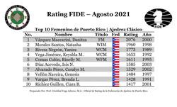 Top Puerto Rico Players - Standard 2021.08-2.jpg