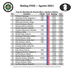 Top Puerto Rico Players - Standard 2021.08-1.jpg