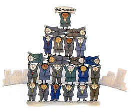 People Pyramid SMC Marketing.jpg
