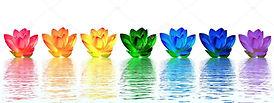 depositphotos_7681514-stock-photo-lily-flowers-chakras_edited_edited.jpg