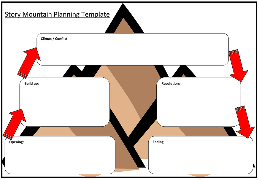 Story Mountain Planning Template.png