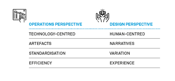 reframe-grafik-human-centred.png