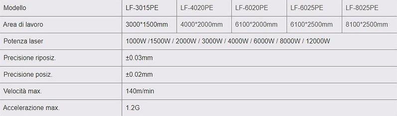 Specifiche LFPE.JPG