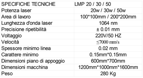 Specifiche tecniche Laser Marker LMP.png