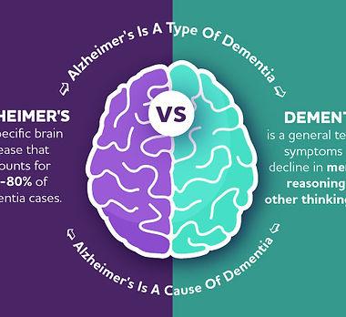 Alz vs Dementia.jpg