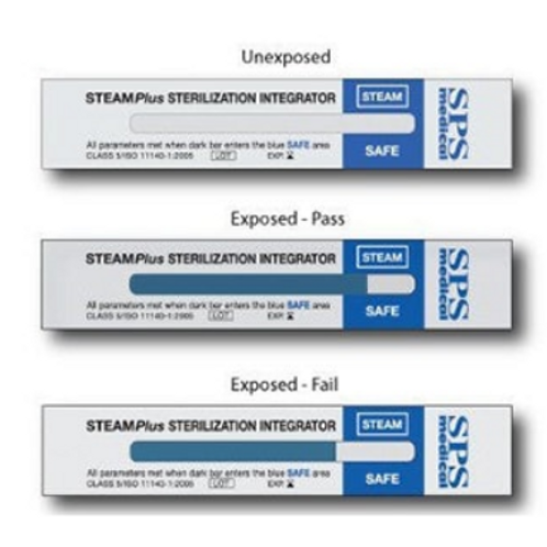 STEAMPlus Type 5 Integrator