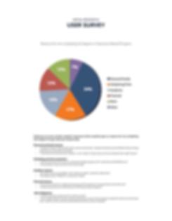 nextgen - research - user survey.png