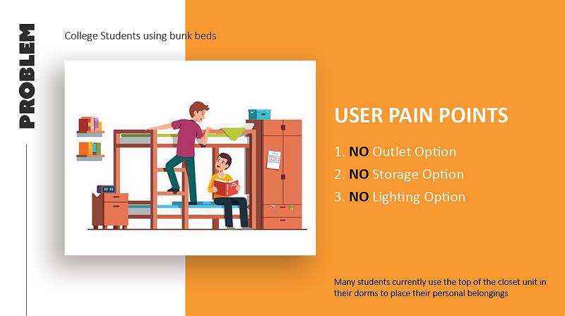 The Reach Slide Deck - problem.png