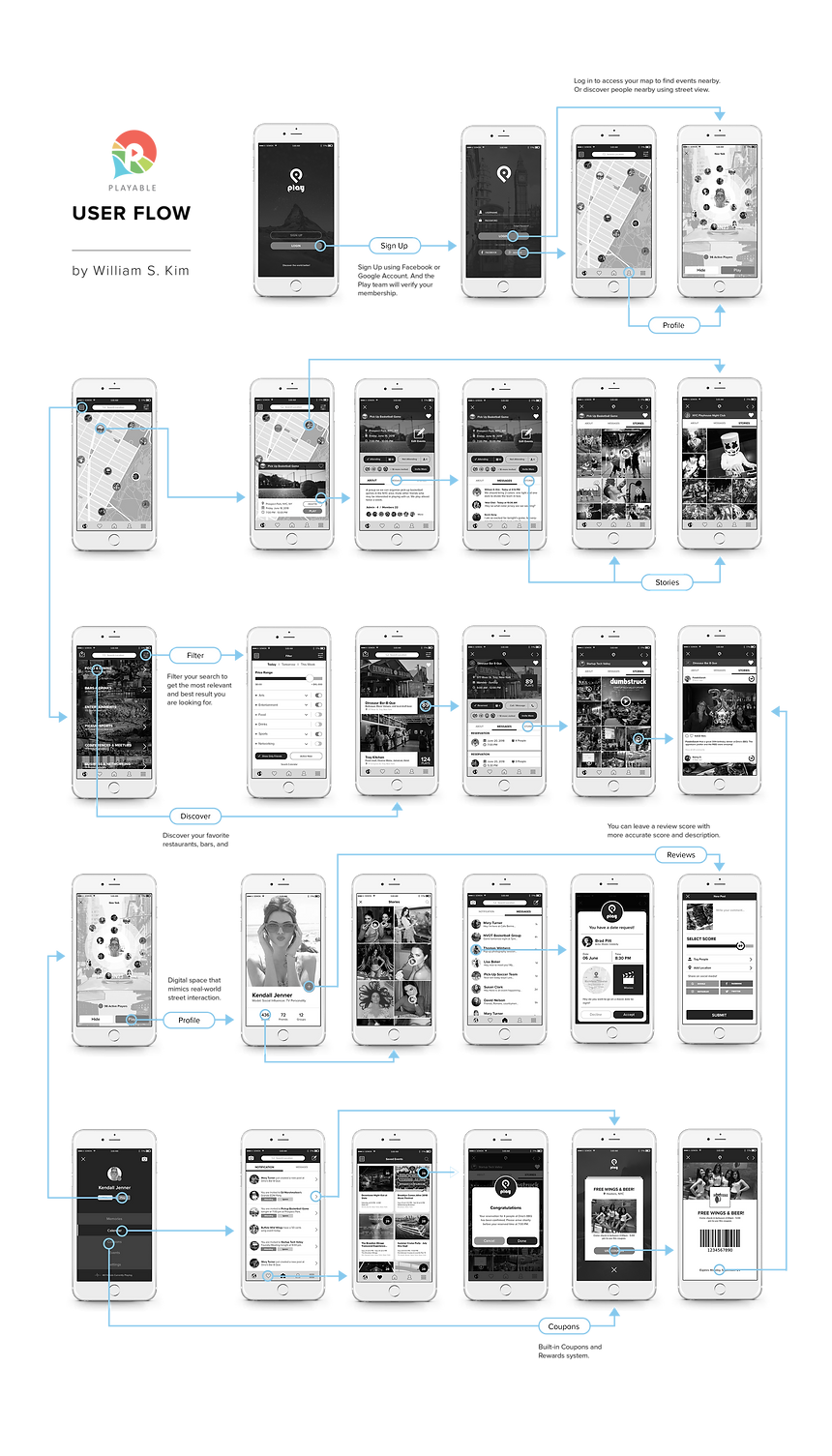 Play - User Flow Interaction Lines (Blue