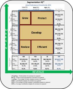 SegmentationIQTM Develop.png