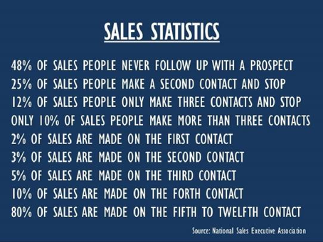 Yet Another Example of Bad Sales Training