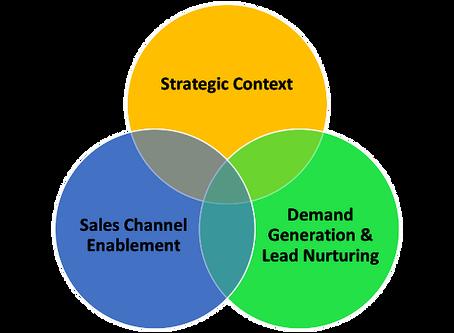 How Marketing Fails the Sales Team