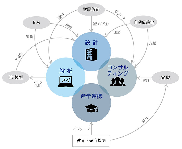 201005_web _services.jpg