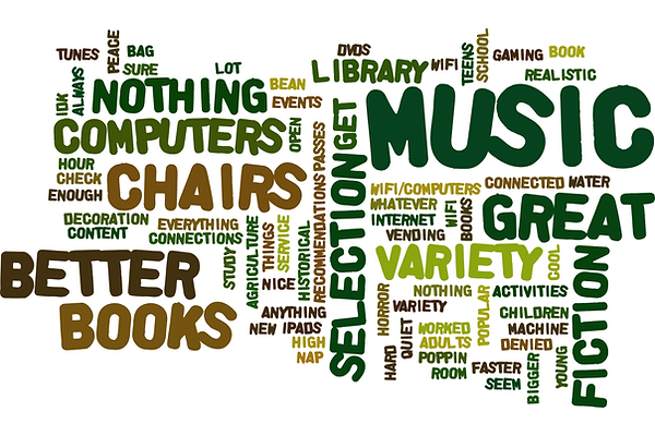 Word cloud - teen suggestions