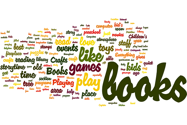 Word cloud - Kid's comments