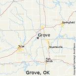 Grandwood Location