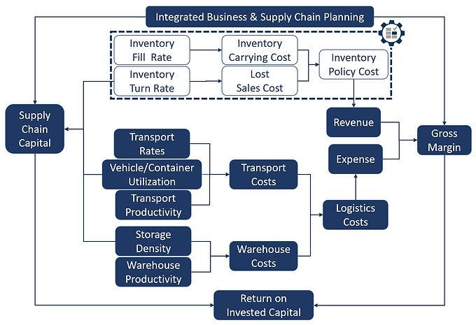RightStock Ai Flow Diagram.JPG