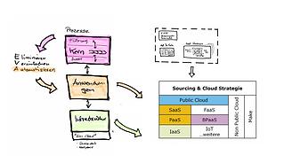 Cloud Strategie1.png