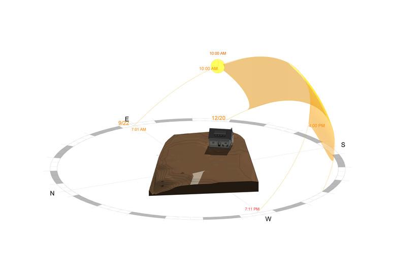 3D - Solar Study