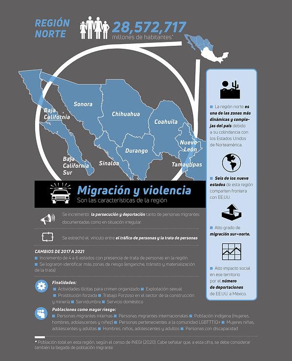 Infografía_Norte.jpg