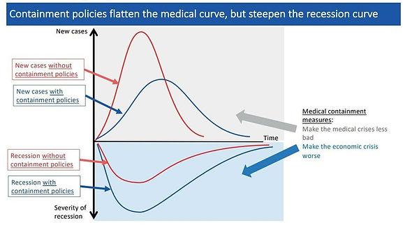 A-Rivera-curva.jpg