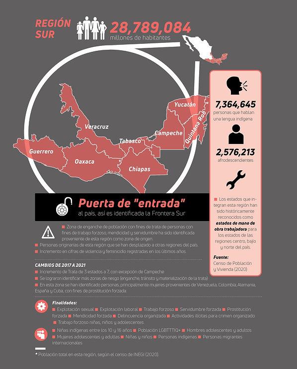 Infografía_Sur.jpg