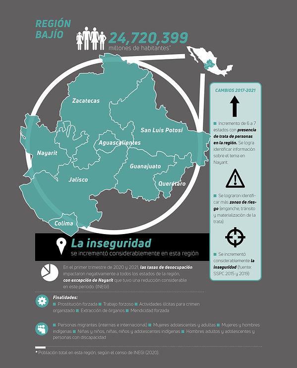 Infografía_Bajío.jpg