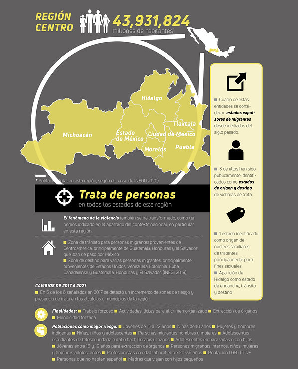 Infografía_Centro.jpg