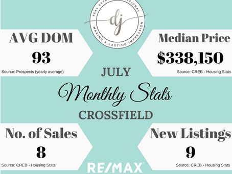 July Housing Stats (Crossfield, AB)