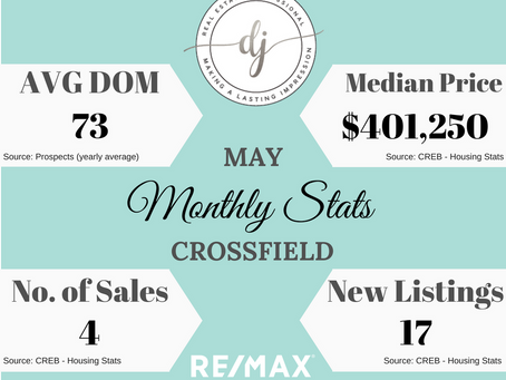 May Housing Stats (Crossfield AB)