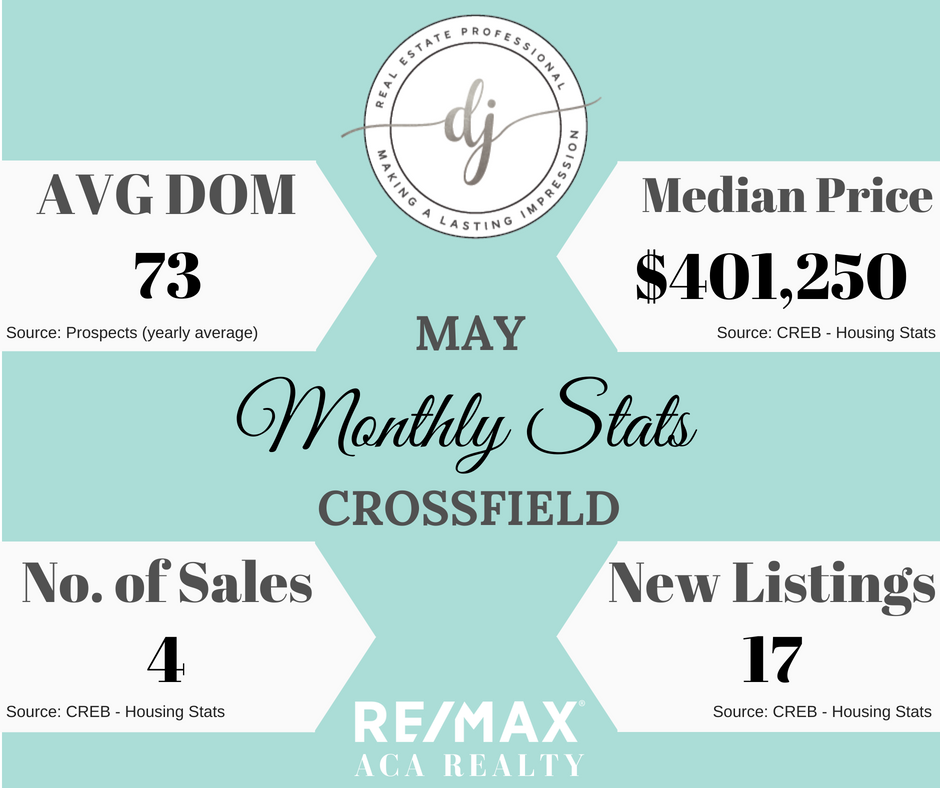 Crossfield, Real Estate, djohnsonsells