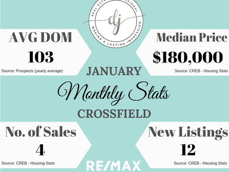 January Housing Stats (Crossfield AB)