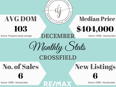 December Housing Stats (Crossfield AB)