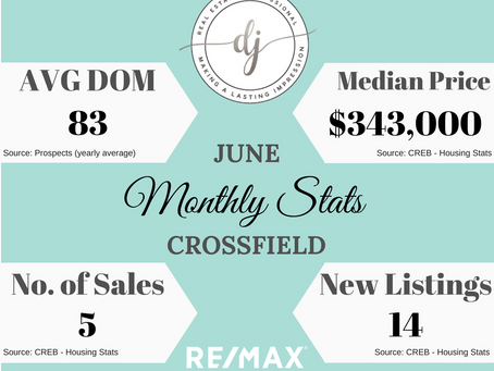 June Housing Stats (Crossfield, AB)