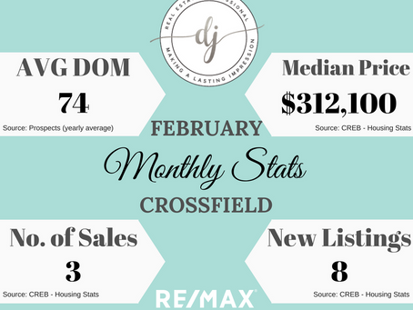 February Housing Stats (Crossfield, AB)