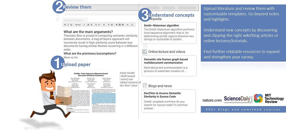 Speed-up-your-literature-survey.jpg.jpg