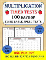 Multiplication Math Drills