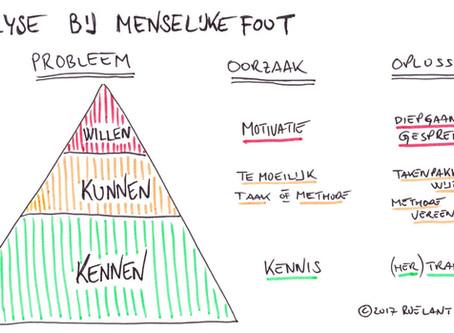 Management by Kicking Around