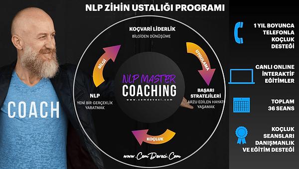 nlp-zihin-ustaligi-programi-cem-deveci (