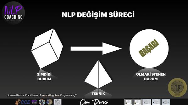 nlp-degisim-sureci (1).png