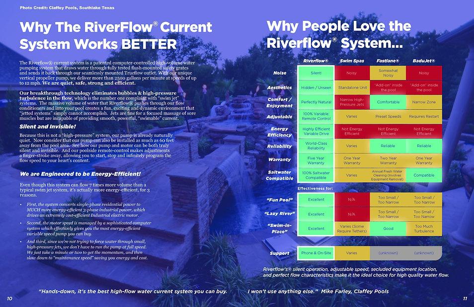 Riverflow Brochure_Buildup_070921_Page_6_edited.jpg
