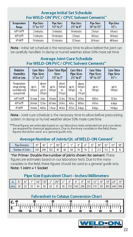 WeldOn_SolventWelding_Guide_Jun09_Page_2
