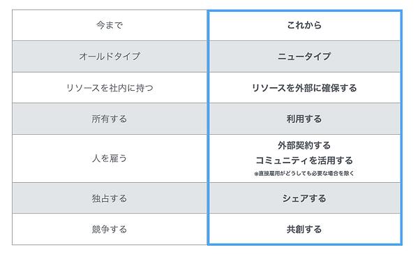 スクリーンショット 2020-06-10 13.47.40.png