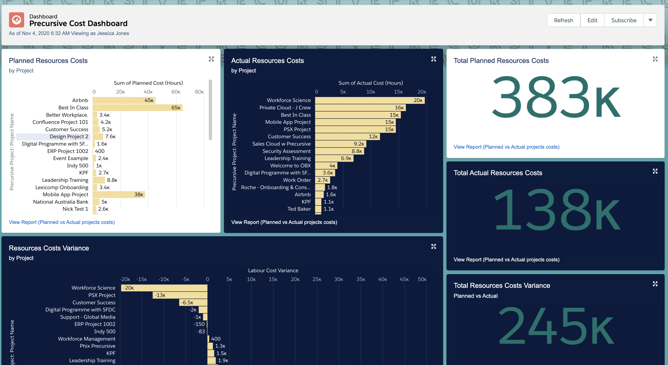 Precursive Project Accounting Dashboard