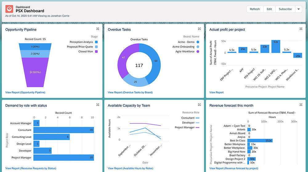 Precursive Professional Services (PSA) reporting dashboard