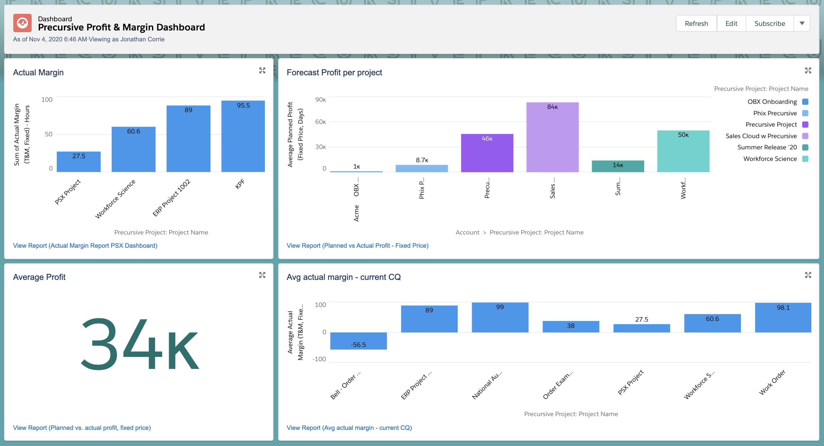 Precursive Project Forecasting Dashboard