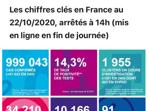 法国防疫追踪软件 TousAntiCovid