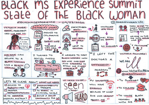 Day Two - State of the Black Woman.jpeg